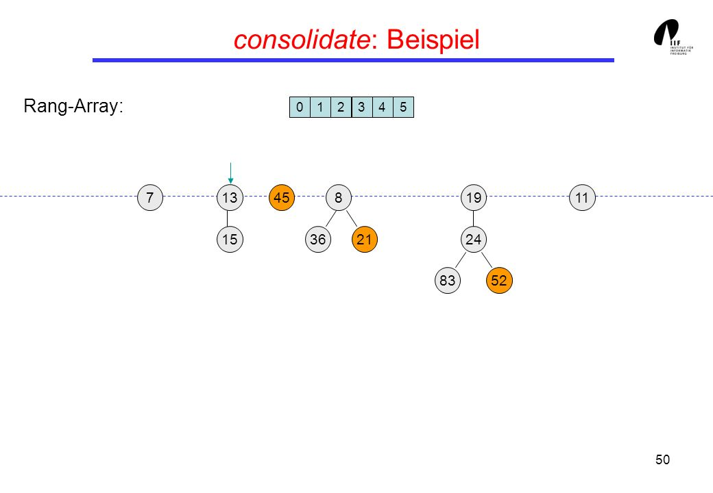 50 consolidate: Beispiel Rang-Array: