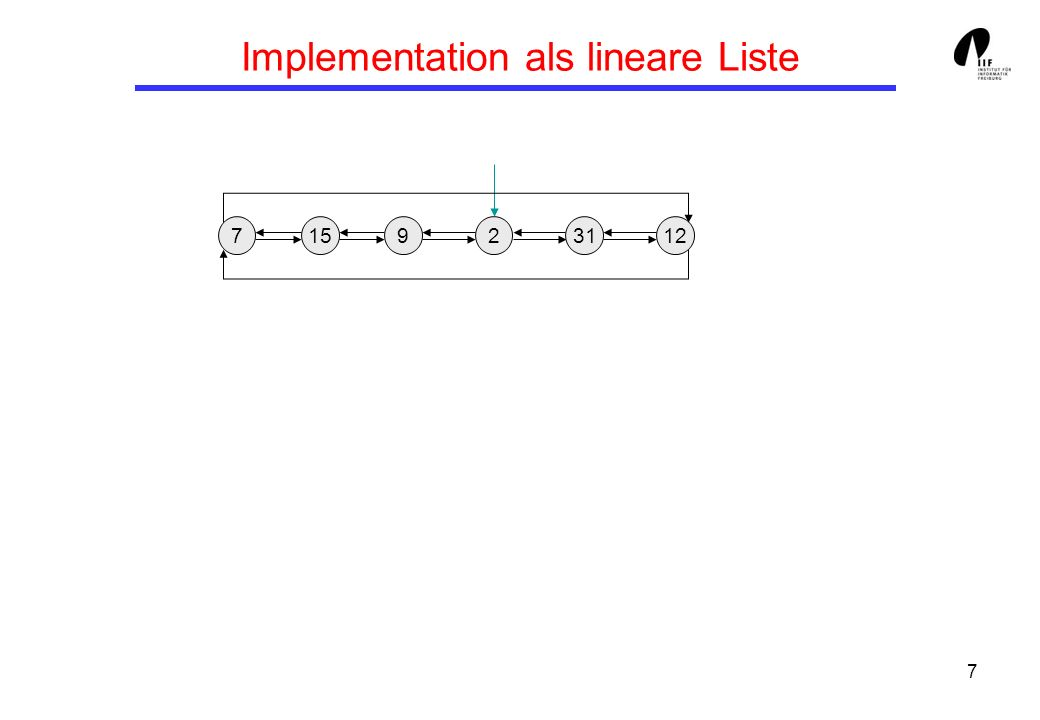 7 Implementation als lineare Liste 715921231