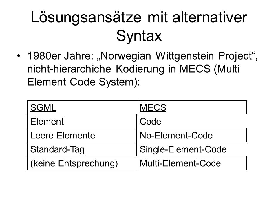 Lösungsansätze mit alternativer Syntax SGMLMECS ElementCode Leere ElementeNo-Element-Code Standard-TagSingle-Element-Code (keine Entsprechung)Multi-Element-Code 1980er Jahre: Norwegian Wittgenstein Project, nicht-hierarchiche Kodierung in MECS (Multi Element Code System):