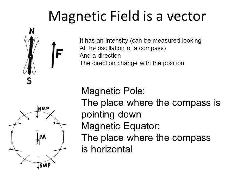 Magnetic Field is a vector It has an intensity (can be measured looking At the oscillation of a compass) And a direction The direction change with the position Magnetic Pole: The place where the compass is pointing down Magnetic Equator: The place where the compass is horizontal
