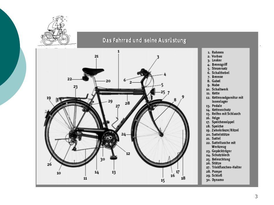 Die Geschichte des Fahrrads - ppt video online herunterladen