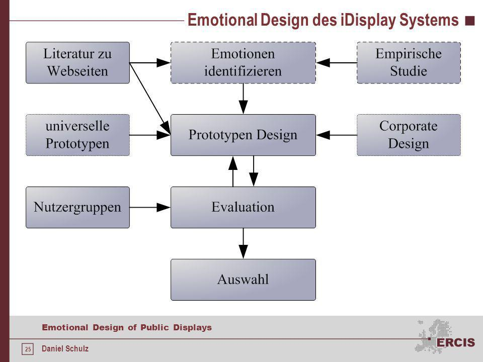 25 Emotional Design of Public Displays Daniel Schulz Emotional Design des iDisplay Systems