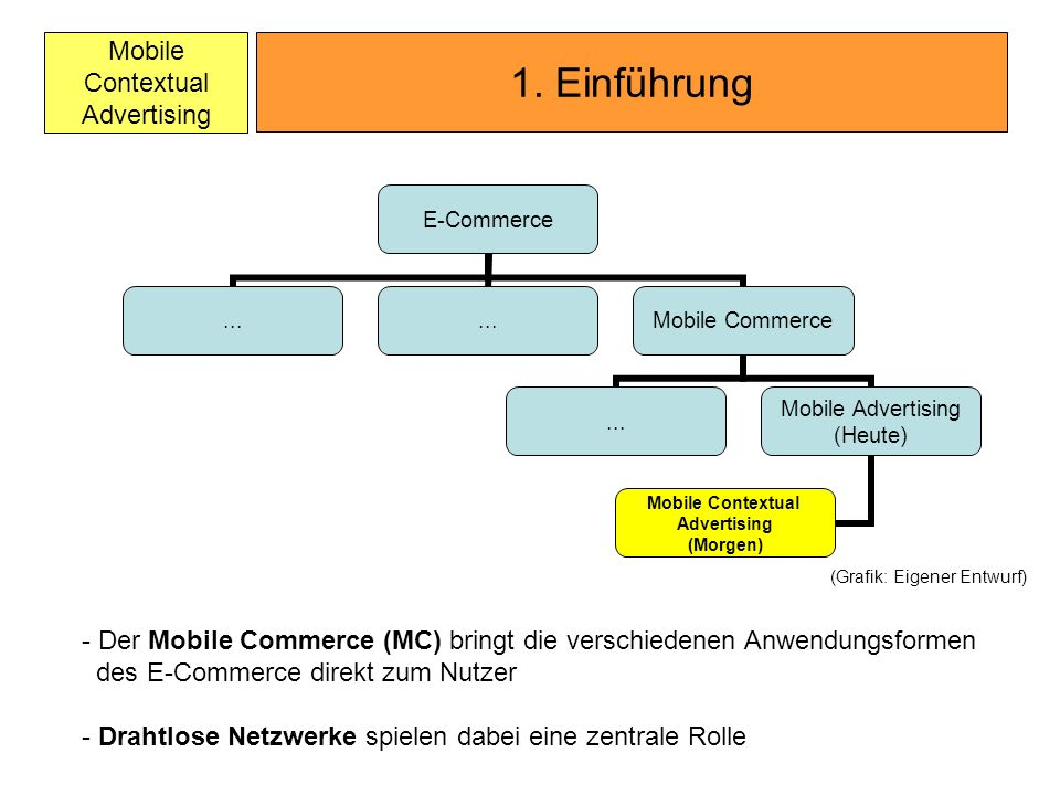 Mobile Contextual Advertising 1. Einführung E-Commerce...