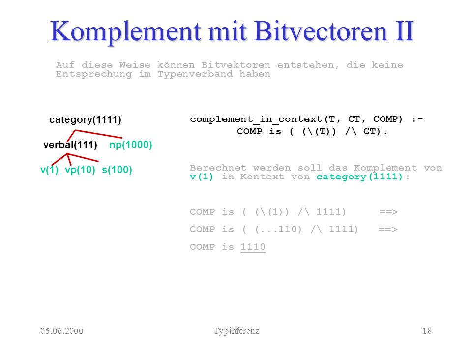 05.06.2000Typinferenz18 Auf diese Weise können Bitvektoren entstehen, die keine Entsprechung im Typenverband haben Komplement mit Bitvectoren II category(1111) verbal(111) np(1000) v(1) vp(10) s(100) complement_in_context(T, CT, COMP) :- COMP is ( (\(T)) /\ CT).