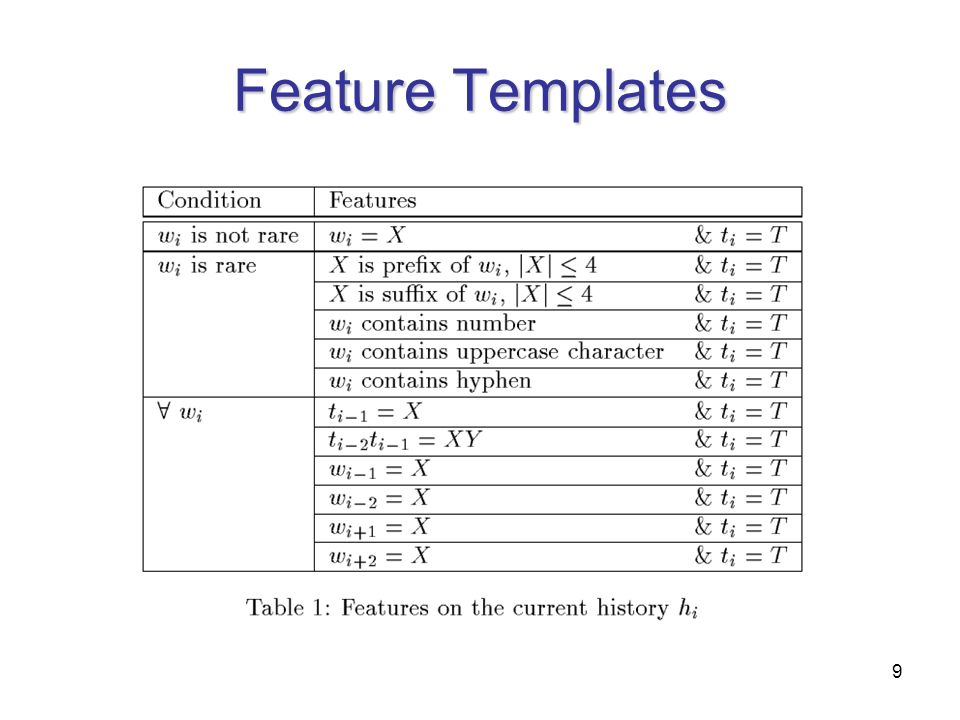 9 Feature Templates