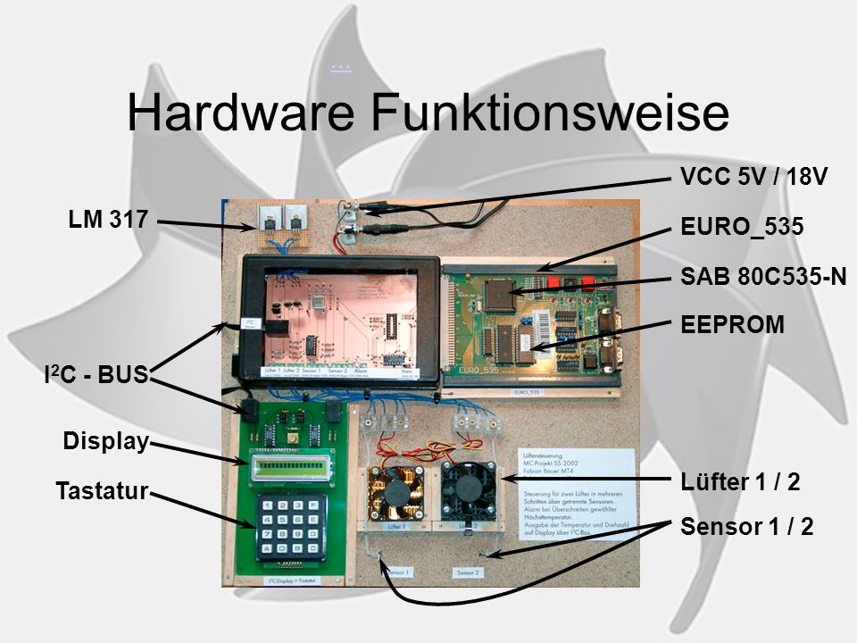Hardware Funktionsweise...