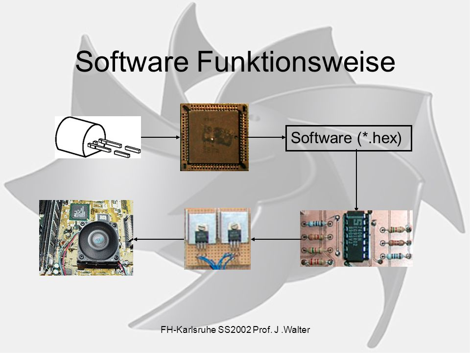 FH-Karlsruhe SS2002 Prof. J.Walter Software Funktionsweise Software (*.hex)