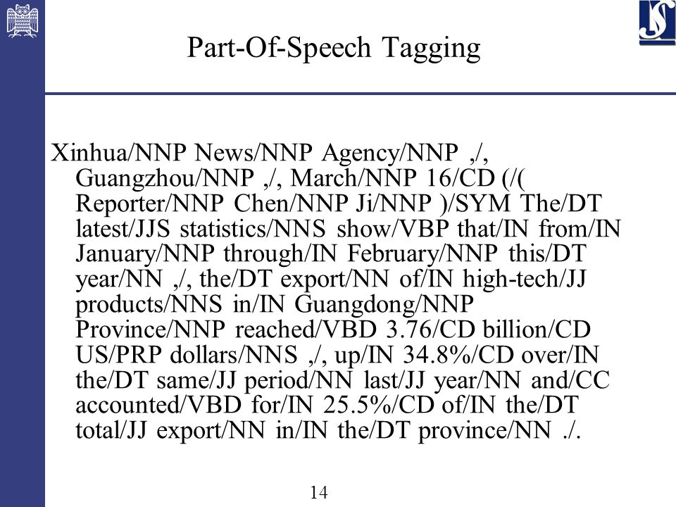 14 Part-Of-Speech Tagging Xinhua/NNP News/NNP Agency/NNP,/, Guangzhou/NNP,/, March/NNP 16/CD (/( Reporter/NNP Chen/NNP Ji/NNP )/SYM The/DT latest/JJS statistics/NNS show/VBP that/IN from/IN January/NNP through/IN February/NNP this/DT year/NN,/, the/DT export/NN of/IN high-tech/JJ products/NNS in/IN Guangdong/NNP Province/NNP reached/VBD 3.76/CD billion/CD US/PRP dollars/NNS,/, up/IN 34.8%/CD over/IN the/DT same/JJ period/NN last/JJ year/NN and/CC accounted/VBD for/IN 25.5%/CD of/IN the/DT total/JJ export/NN in/IN the/DT province/NN./.
