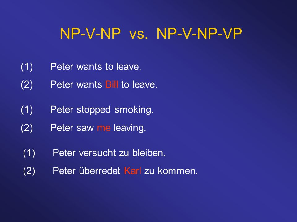 NP-V-NP vs. NP-V-NP-VP (1)Peter wants to leave. (2)Peter wants Bill to leave.