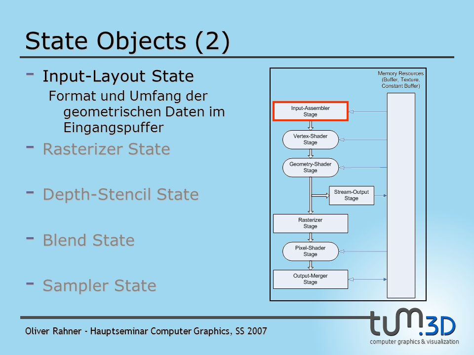 computer graphics & visualization Oliver Rahner - Hauptseminar Computer Graphics, SS 2007 State Objects (1) - 5 State-Objects - ermöglichen billigen Wechsel von State Changes - jedes Objekt initialisiert einen bestimmten State in der Pipeline
