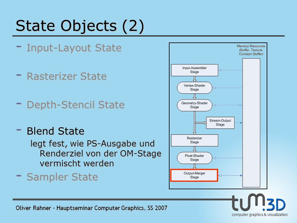 computer graphics & visualization Oliver Rahner - Hauptseminar Computer Graphics, SS 2007 State Objects (2) - Input-Layout State - Rasterizer State - Depth-Stencil State Konfiguration Tiefenpuffer und Stencil-Test - Blend State - Sampler State