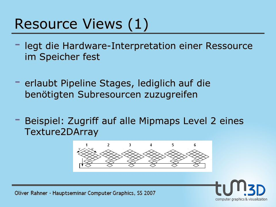 computer graphics & visualization Oliver Rahner - Hauptseminar Computer Graphics, SS 2007 Neuerungen in Direct3D 10 Resource Views