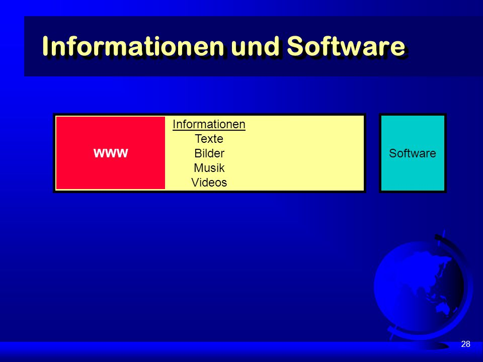 28 Software Informationen und Software Informationen Texte Bilder Musik Videos WWW