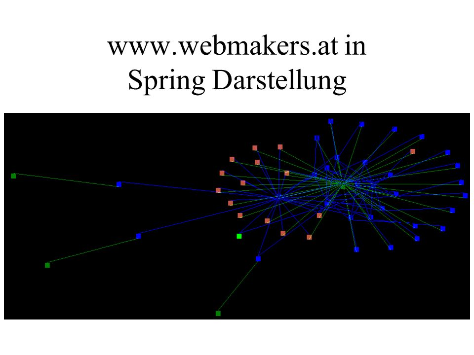 www.webmakers.at in Spring Darstellung