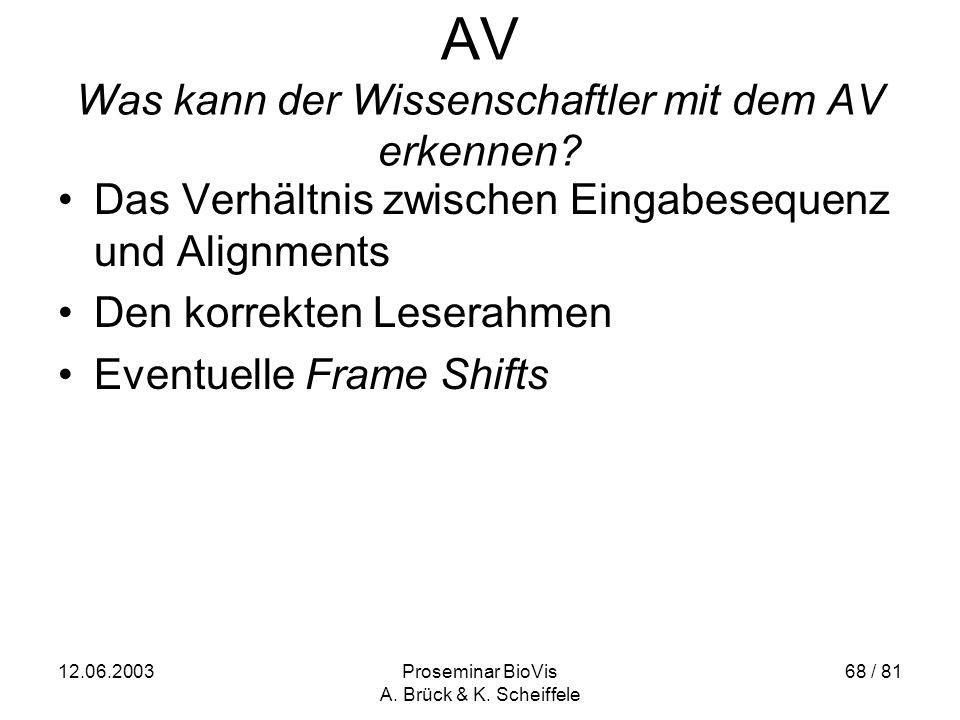 Proseminar BioVis A. Brück & K. Scheiffele 1 / 81 Visualisierung von ...