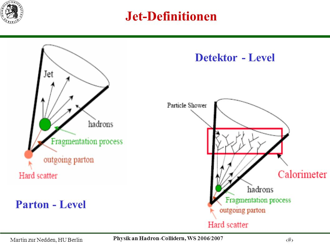 Martin zur Nedden, HU Berlin 2 Physik an Hadron-Collidern, WS 2006/2007 Jet-Definitionen Parton - Level Detektor - Level