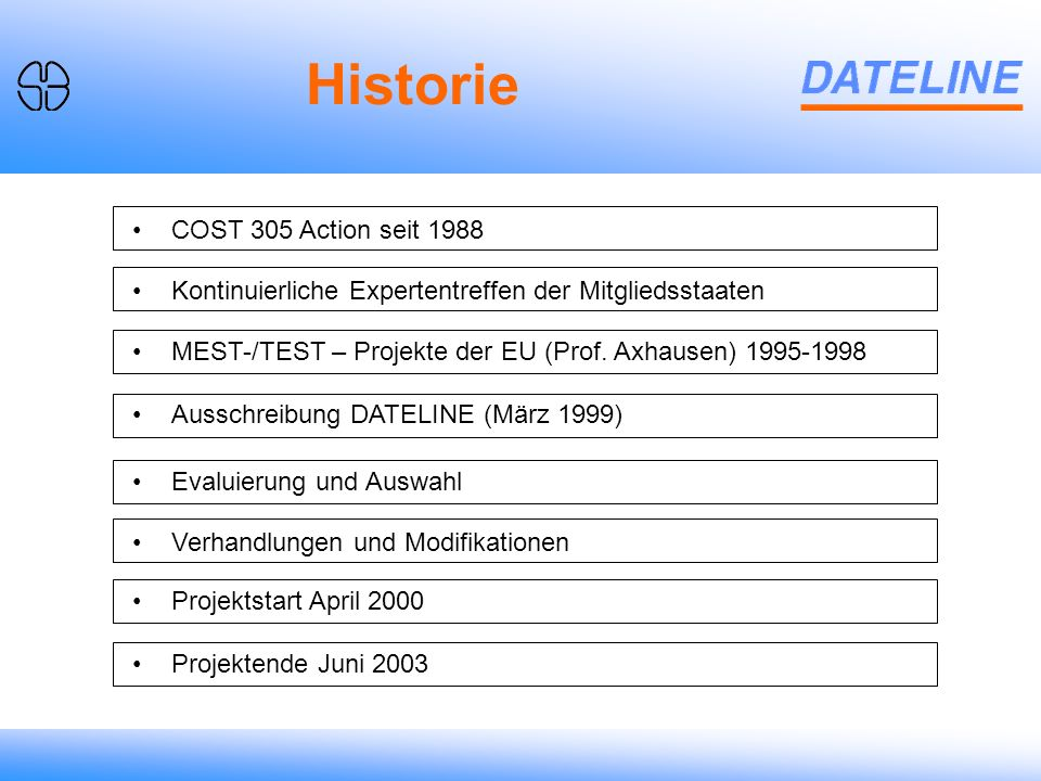 Weighting on Person Level Historie Projektstart April 2000 Verhandlungen und Modifikationen Ausschreibung DATELINE (März 1999) MEST-/TEST – Projekte der EU (Prof.