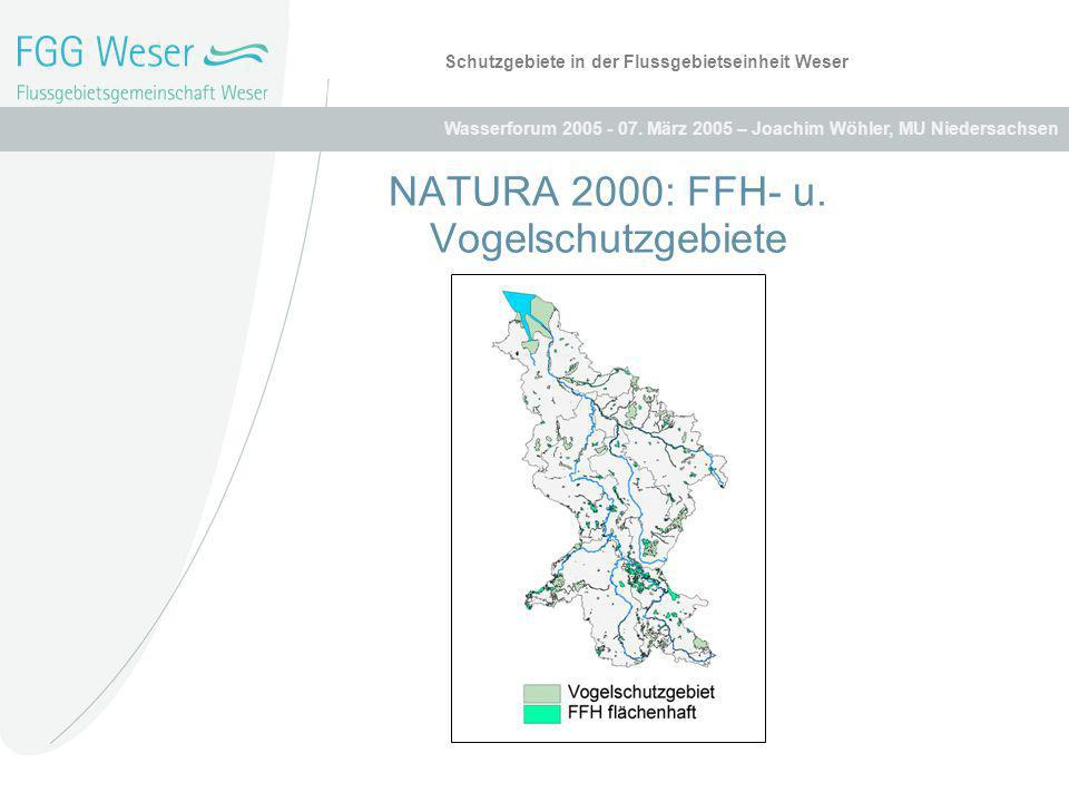Wasserforum
