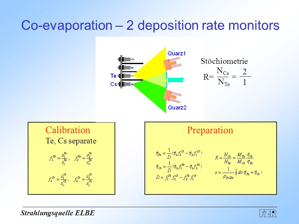 Co-evaporation – 2 deposition rate monitors R= N Cs N Te = 2 1 Stöchiometrie Calibration Te, Cs separate Preparation