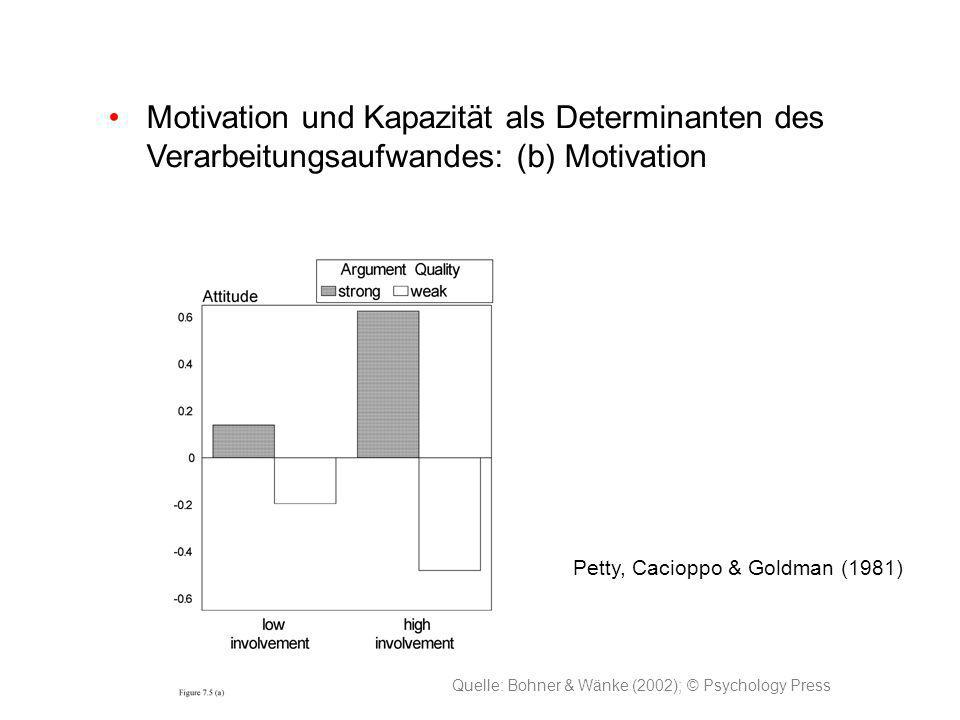 Motivation und Kapazität als Determinanten des Verarbeitungsaufwandes: (b) Motivation Petty, Cacioppo & Goldman (1981) Quelle: Bohner & Wänke (2002); © Psychology Press