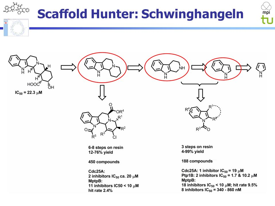 Scaffold Hunter: Schwinghangeln