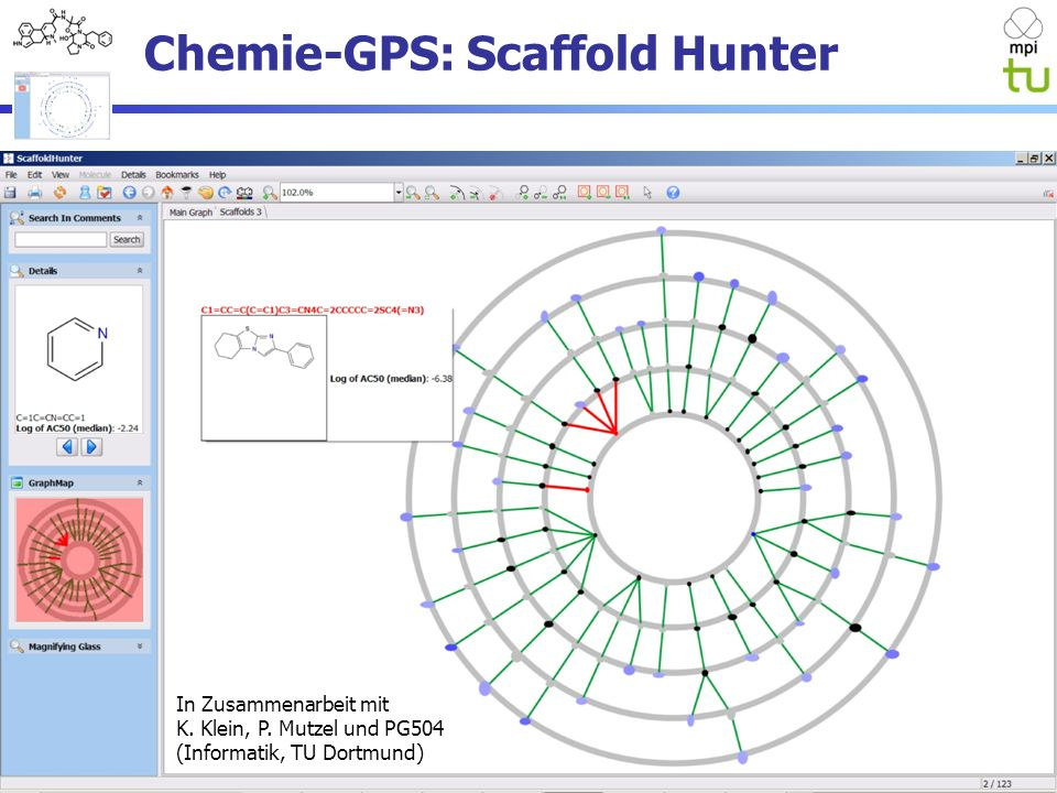 Chemie-GPS: Scaffold Hunter In Zusammenarbeit mit K.