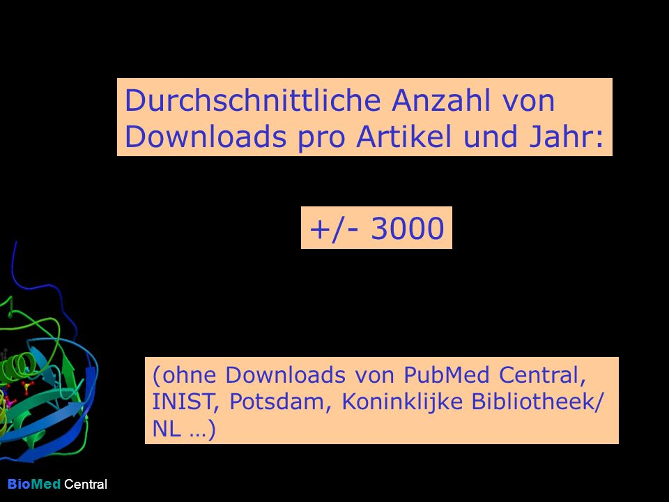 BioMed Central Durchschnittliche Anzahl von Downloads pro Artikel und Jahr: +/- 3000 BioMed Central (ohne Downloads von PubMed Central, INIST, Potsdam, Koninklijke Bibliotheek/ NL …)