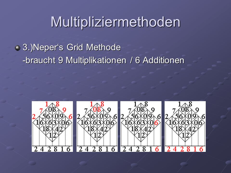 Multipliziermethoden 3.)Nepers Grid Methode -braucht 9 Multiplikationen / 6 Additionen
