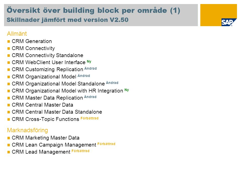 Översikt över building block per område (1) Skillnader jämfört med version V2.50 Allmänt CRM Generation CRM Connectivity CRM Connectivity Standalone CRM WebClient User Interface Ny CRM Customizing Replication Ändrad CRM Organizational Model Ändrad CRM Organizational Model Standalone Ändrad CRM Organizational Model with HR Integration Ny CRM Master Data Replication Ändrad CRM Central Master Data CRM Central Master Data Standalone CRM Cross-Topic Functions Förbättrad Marknadsföring CRM Marketing Master Data CRM Lean Campaign Management Förbättrad CRM Lead Management Förbättrad