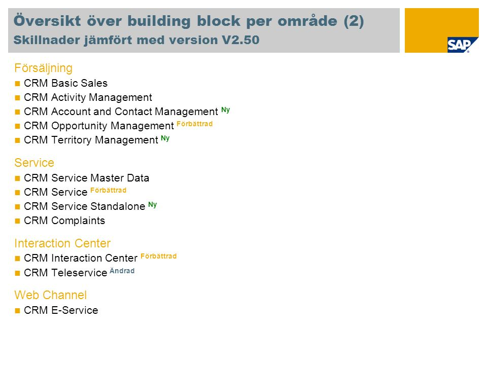 Översikt över building block per område (2) Skillnader jämfört med version V2.50 Försäljning CRM Basic Sales CRM Activity Management CRM Account and Contact Management Ny CRM Opportunity Management Förbättrad CRM Territory Management Ny Service CRM Service Master Data CRM Service Förbättrad CRM Service Standalone Ny CRM Complaints Interaction Center CRM Interaction Center Förbättrad CRM Teleservice Ändrad Web Channel CRM E-Service