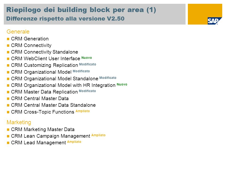 Riepilogo dei building block per area (1) Differenze rispetto alla versione V2.50 Generale CRM Generation CRM Connectivity CRM Connectivity Standalone CRM WebClient User Interface Nuovo CRM Customizing Replication Modificato CRM Organizational Model Modificato CRM Organizational Model Standalone Modificato CRM Organizational Model with HR Integration Nuovo CRM Master Data Replication Modificato CRM Central Master Data CRM Central Master Data Standalone CRM Cross-Topic Functions Ampliato Marketing CRM Marketing Master Data CRM Lean Campaign Management Ampliato CRM Lead Management Ampliato