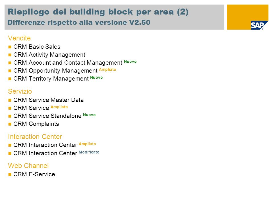 Riepilogo dei building block per area (2) Differenze rispetto alla versione V2.50 Vendite CRM Basic Sales CRM Activity Management CRM Account and Contact Management Nuovo CRM Opportunity Management Ampliato CRM Territory Management Nuovo Servizio CRM Service Master Data CRM Service Ampliato CRM Service Standalone Nuovo CRM Complaints Interaction Center CRM Interaction Center Ampliato CRM Interaction Center Modificato Web Channel CRM E-Service