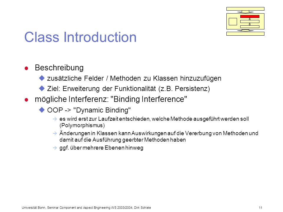 Universität Bonn, Seminar Component and Aspect Engineering WS 2003/2004, Dirk Schiele 11 Class Introduction l Beschreibung uzusätzliche Felder / Methoden zu Klassen hinzuzufügen uZiel: Erweiterung der Funktionalität (z.B.