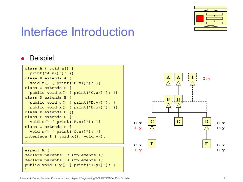 Universität Bonn, Seminar Component and Aspect Engineering WS 2003/2004, Dirk Schiele 9 A B C C.xD.x D.y C.x GD FE D.x D.y Interface Introduction l Beispiel: class A { void n() { print( A.n() ); }} class B extends A { void m() { print( B.m() ); }} class C extends B { public void x() { print( C.x() ); }} class D extends B { public void y() { print( D.y() ); } public void x() { print( D.x() ); }} class E extends C {} class F extends D { void n() { print( F.n() ); }} class G extends B { void n() { print( G.n() ); }} interface I { void x(); void y(); } I.y aspect M { declare parents: C implements I; declare parents: D implements I; public void I.y() { print( I.y() ); } } IA B C C.xD.x D.y C.x GD FE D.x D.y