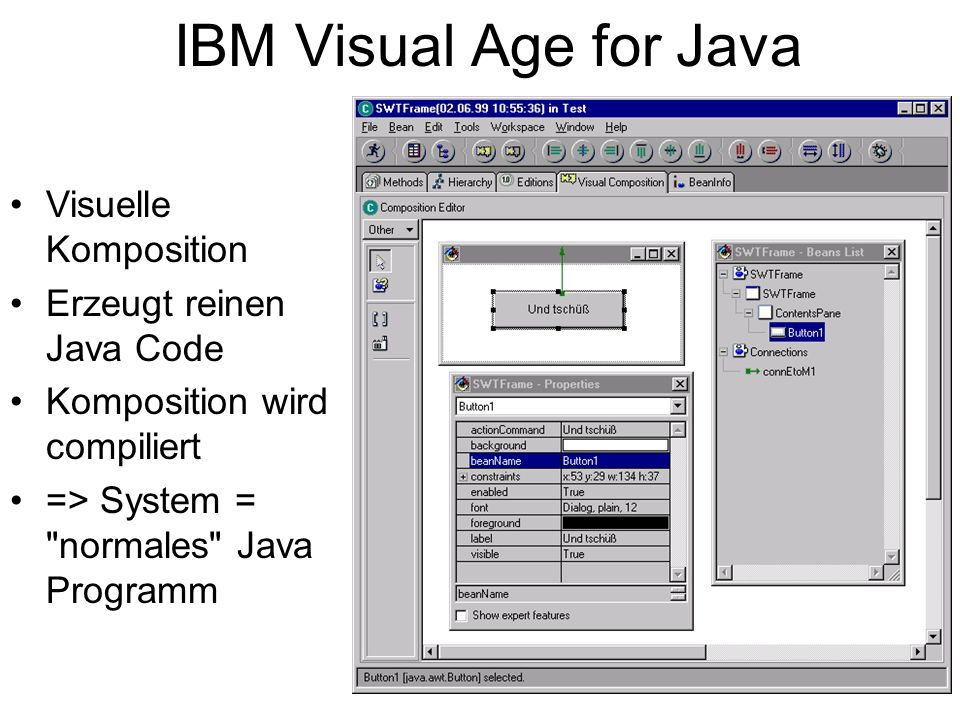 IBM Visual Age for Java Visuelle Komposition Erzeugt reinen Java Code Komposition wird compiliert => System = normales Java Programm