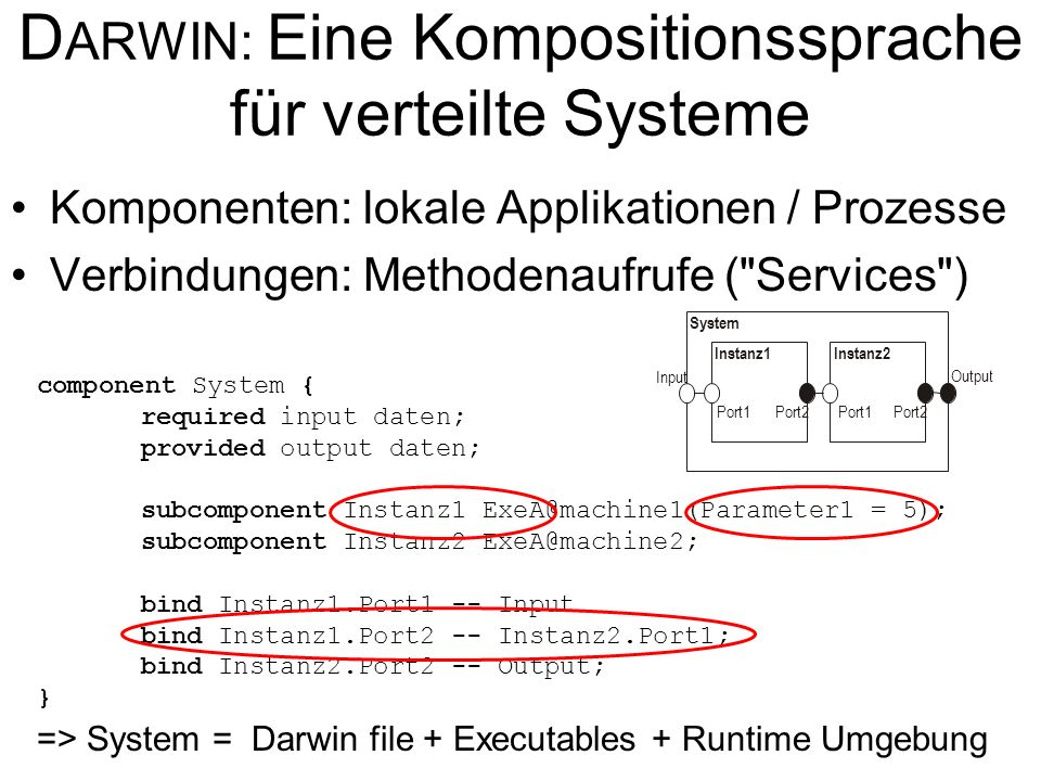 D ARWIN: Eine Kompositionssprache für verteilte Systeme Komponenten: lokale Applikationen / Prozesse Verbindungen: Methodenaufrufe ( Services ) component System { required input daten; provided output daten; subcomponent Instanz1 = 5); subcomponent Instanz2 bind Instanz1.Port1 -- Input bind Instanz1.Port2 -- Instanz2.Port1; bind Instanz2.Port2 -- Output; } System Instanz1 Port1Port2 Port1 Input Output Instanz2 => System = Darwin file + Executables + Runtime Umgebung