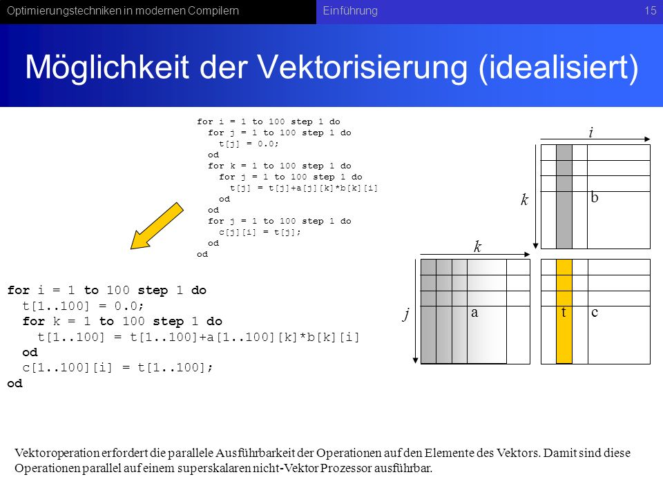 Optimierungstechniken in modernen CompilernEinführung15 Möglichkeit der Vektorisierung (idealisiert) for i = 1 to 100 step 1 do t[1..100] = 0.0; for k = 1 to 100 step 1 do t[1..100] = t[1..100]+a[1..100][k]*b[k][i] od c[1..100][i] = t[1..100]; od for i = 1 to 100 step 1 do for j = 1 to 100 step 1 do t[j] = 0.0; od for k = 1 to 100 step 1 do for j = 1 to 100 step 1 do t[j] = t[j]+a[j][k]*b[k][i] od for j = 1 to 100 step 1 do c[j][i] = t[j]; od t b ac j k k i Vektoroperation erfordert die parallele Ausführbarkeit der Operationen auf den Elemente des Vektors.