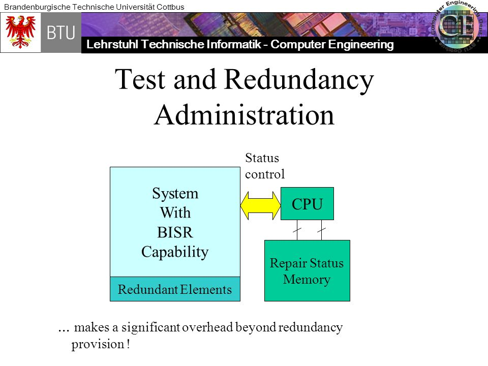 Lehrstuhl Technische Informatik - Computer Engineering Brandenburgische Technische Universität Cottbus Test and Redundancy Administration System With BISR Capability Redundant Elements CPU Repair Status Memory Status control...