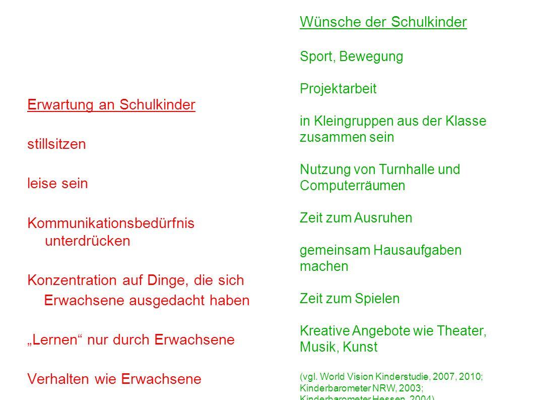 Gelingende Rhythmisierung Beratungszirkel Sba Chemnitz Martina