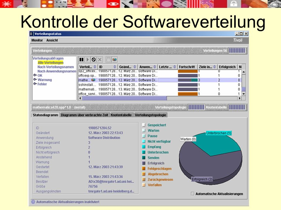 Kontrolle der Softwareverteilung