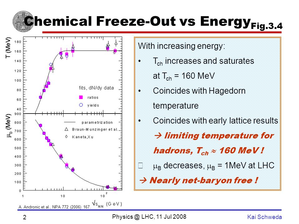 LHC, 11 Jul 2008 Kai Schweda 2 Chemical Freeze-Out vs Energy Fig.3.4 A.