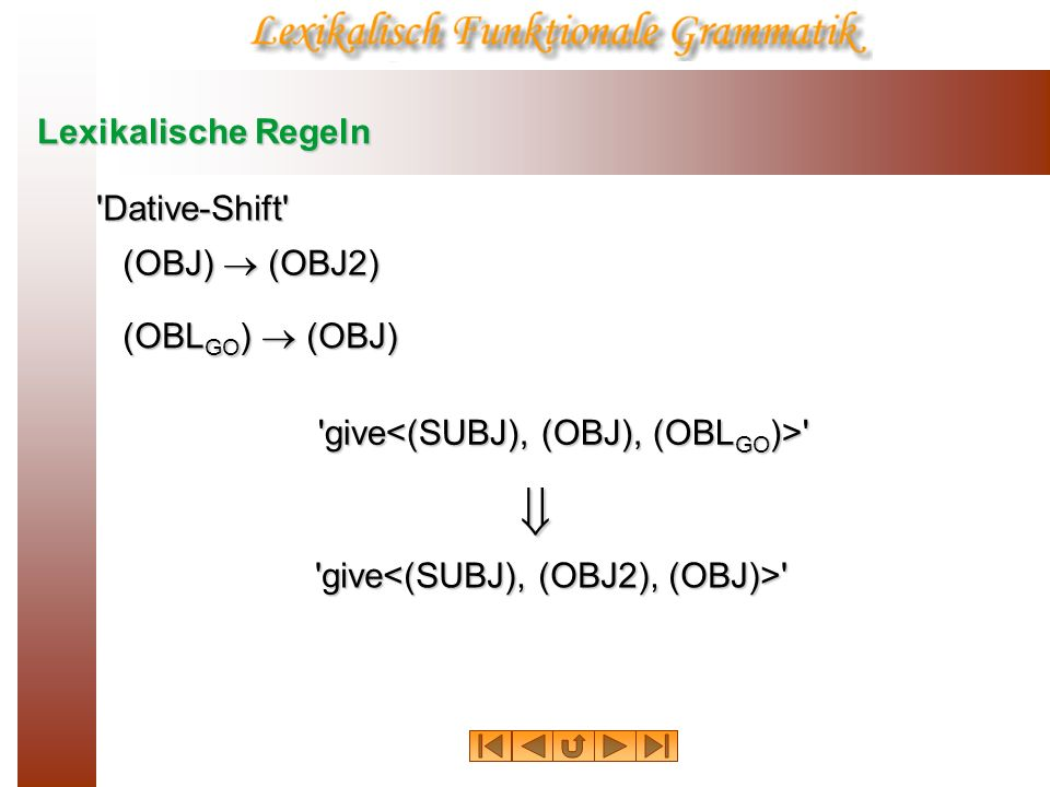Lexikalische Regeln give Dative-Shift (OBJ) (OBJ2) (OBL GO ) (OBJ) give