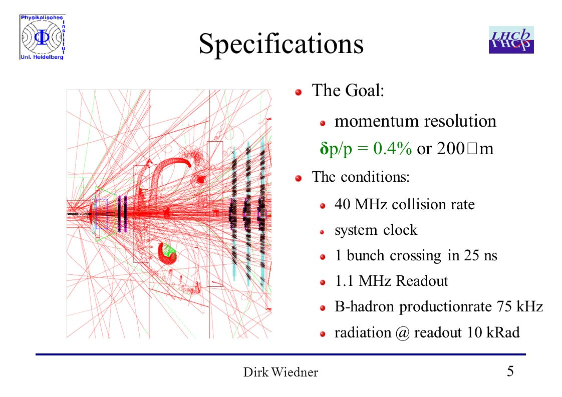 5 Dirk Wiedner Specifications The Goal: momentum resolution δp/p = 0.4% or 200m The conditions: 40 MHz collision rate system clock 1 bunch crossing in 25 ns 1.1 MHz Readout B-hadron productionrate 75 kHz readout 10 kRad