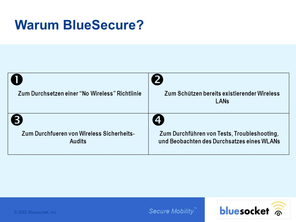 © 2002 Bluesocket, inc. Secure Mobility Warum BlueSecure.