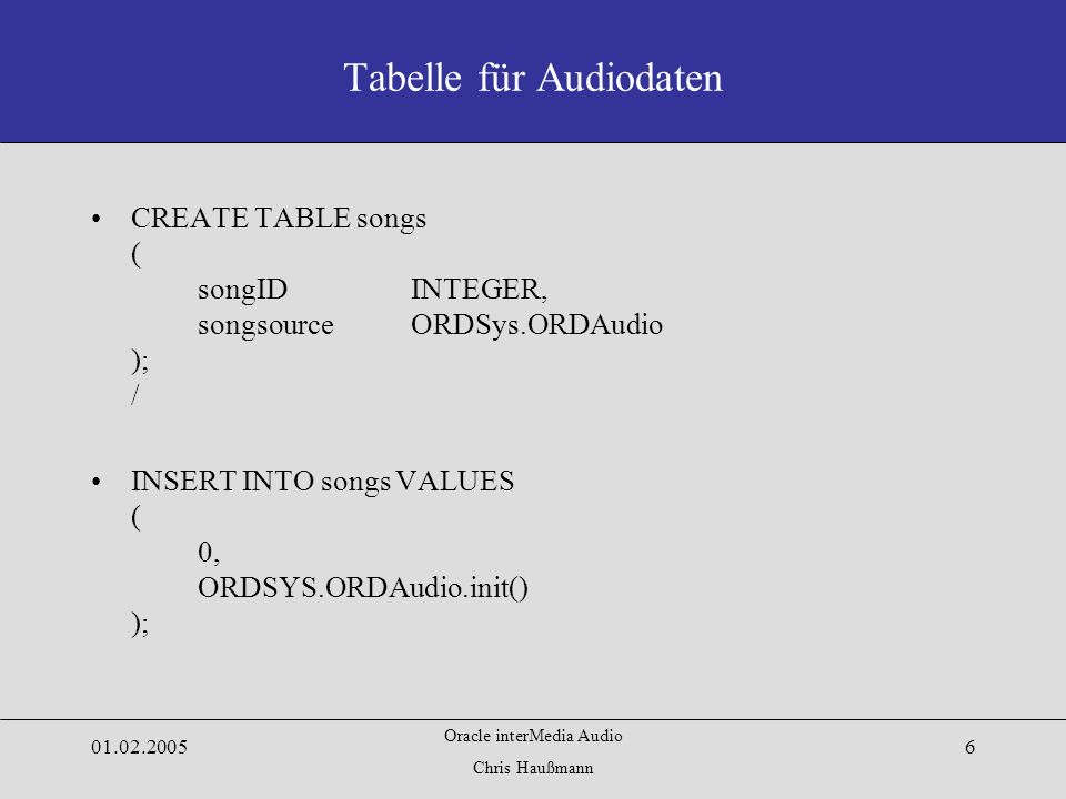 Oracle interMedia Audio Chris Haußmann Tabelle für Audiodaten CREATE TABLE songs ( songIDINTEGER, songsourceORDSys.ORDAudio ); / INSERT INTO songs VALUES ( 0, ORDSYS.ORDAudio.init() );