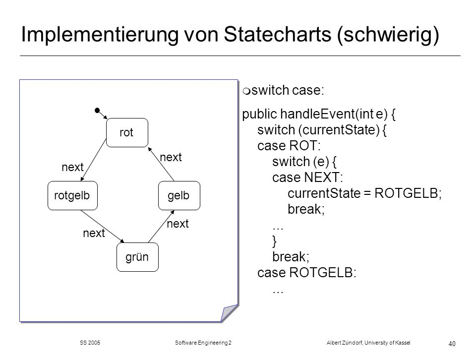 SS 2005 Software Engineering 2 Albert Zündorf, University of Kassel 40 Implementierung von Statecharts (schwierig) m switch case: public handleEvent(int e) { switch (currentState) { case ROT: switch (e) { case NEXT: currentState = ROTGELB; break;...