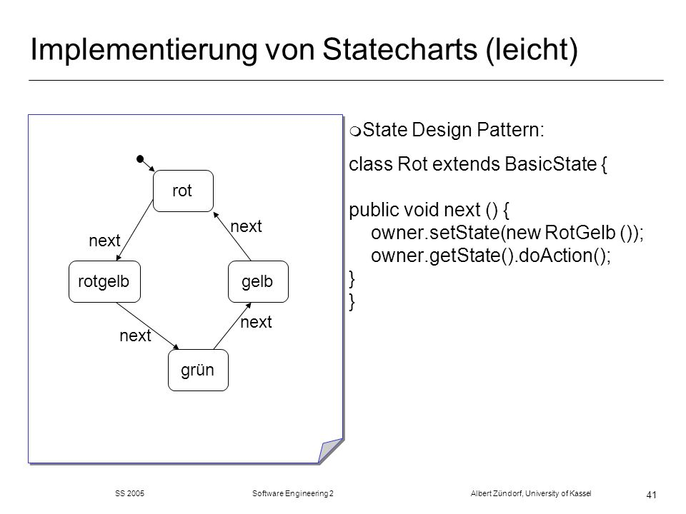 SS 2005 Software Engineering 2 Albert Zündorf, University of Kassel 41 Implementierung von Statecharts (leicht) m State Design Pattern: class Rot extends BasicState { public void next () { owner.setState(new RotGelb ()); owner.getState().doAction(); } } rot grün gelbrotgelb next