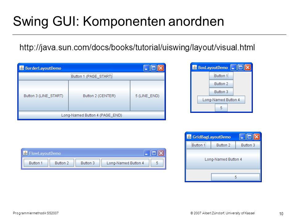 Programmiermethodik SS2007 © 2007 Albert Zündorf, University of Kassel 10 Swing GUI: Komponenten anordnen http://java.sun.com/docs/books/tutorial/uiswing/layout/visual.html