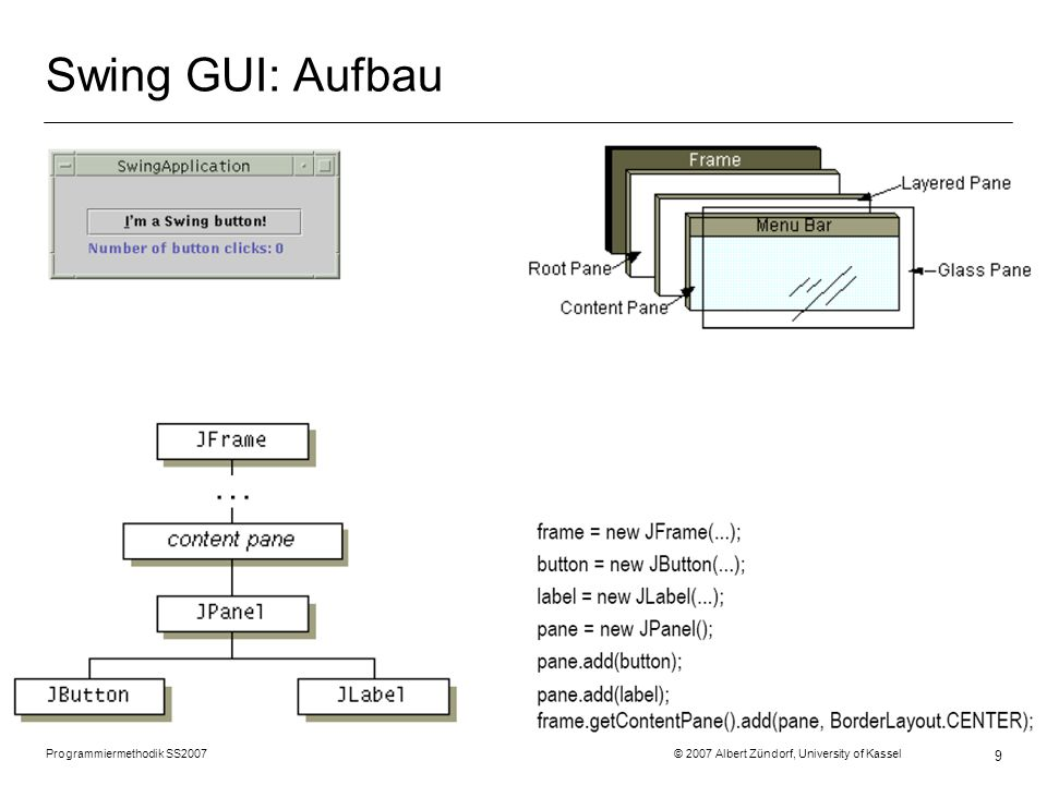 Programmiermethodik SS2007 © 2007 Albert Zündorf, University of Kassel 9 Swing GUI: Aufbau