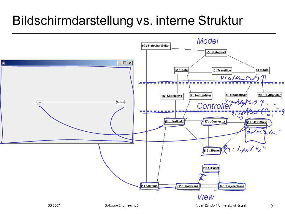 SS 2007 Software Engineering 2 Albert Zündorf, University of Kassel 19 Bildschirmdarstellung vs.